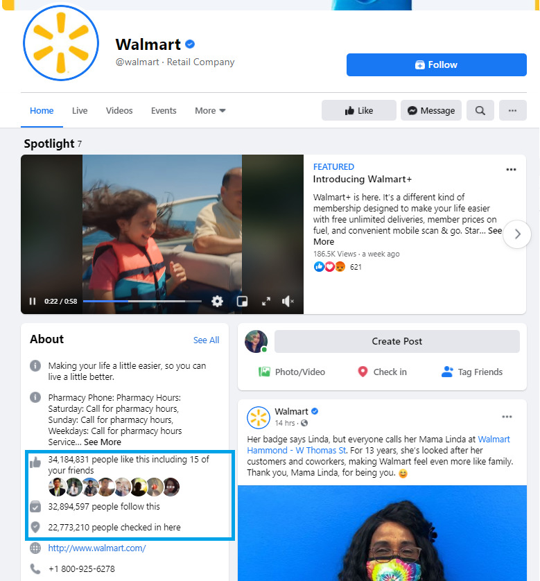 Though Walmart has over 34 millions page likes, the numbers of reaction per post are just around hundreds