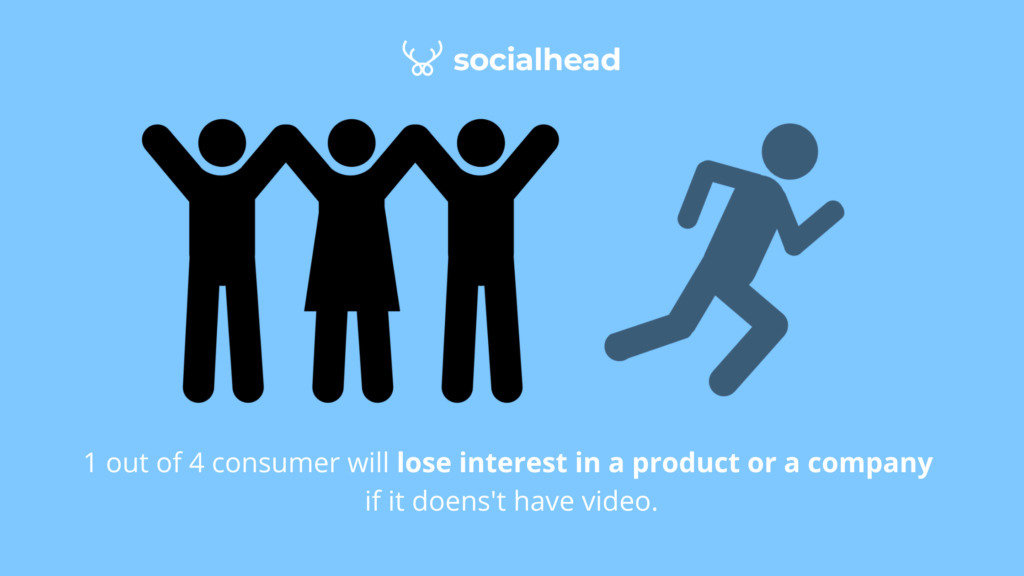 One in four people prefers a company that provides a product video.