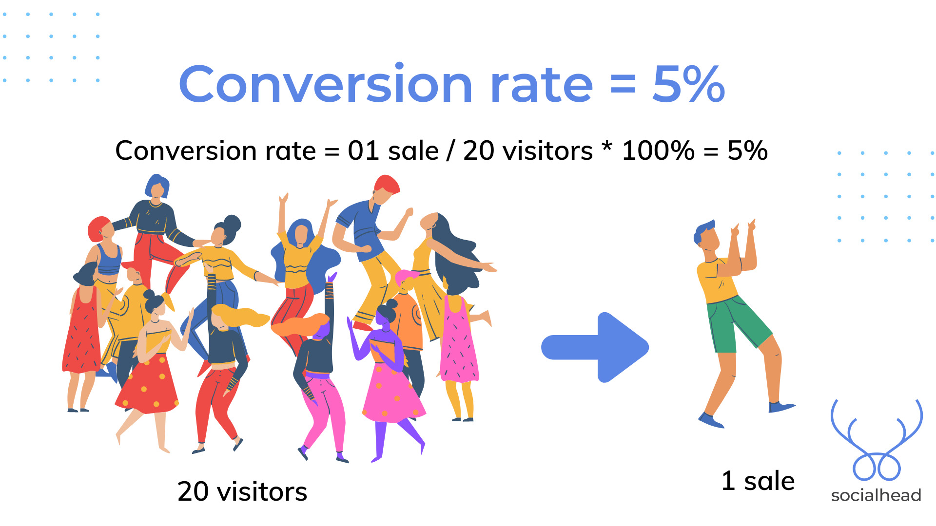 Conversion rate calculation for online business