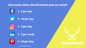 4 Effortless Steps to Create a Social Content Calendar That Actually Works