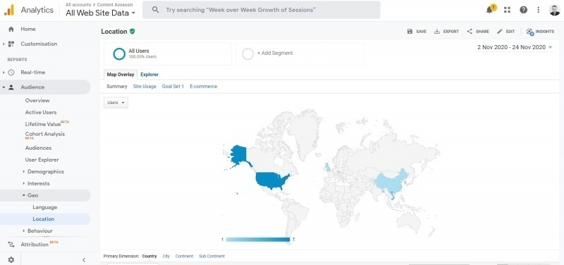 Google Analytics gives you invaluable insight into where your customers come to your website from, which country they're in, what pages they bounce on, and much more. Source: Google Analytics.