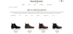 Essential Checklists to Go Through When Setting Up an Online Store