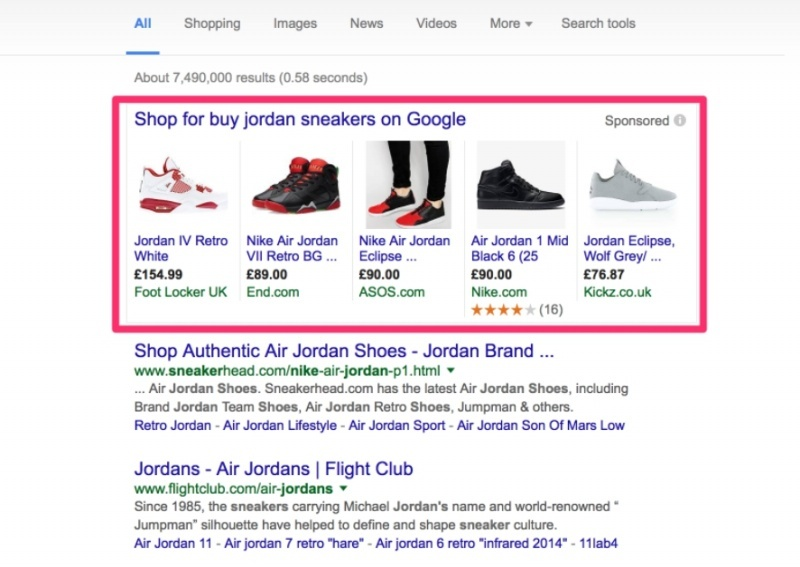 Google Shopping ads can appear on any relevant search and have a high click-through-rate. Source: neilpatel.com