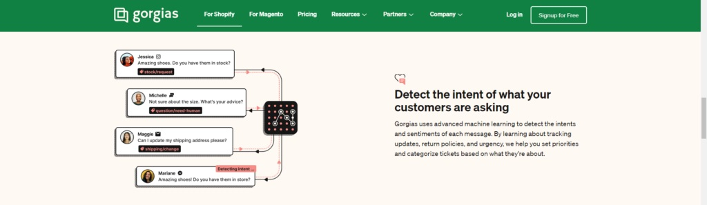 Gorgias helps you detect your customers' intentions