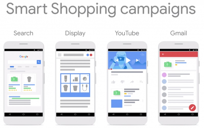 Optimize Google Smart Shopping using automated bidding and ad placement to promote a business and products across Google networks</em>