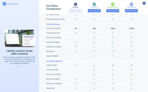 Take a look at the Socialshop Pricing Plan Comparison