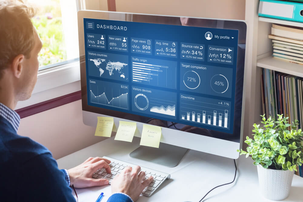 Only by looking at in-depth analytics can you improve your futuristic business performance