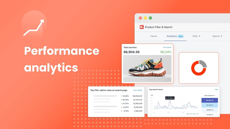 You can use Analytics and see which terms get the most search. Source: Shopify