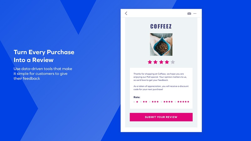 Turn a purchase into a product review as social proof. Source: Shopify
