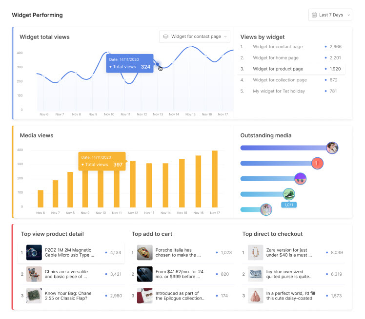 Use Socialwidget to track all views of your widget when selling on the Shopify platform